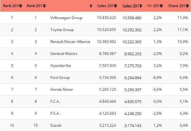 2019年全球最具價值品牌百強榜,汽車類豐田第一,大眾未入圍