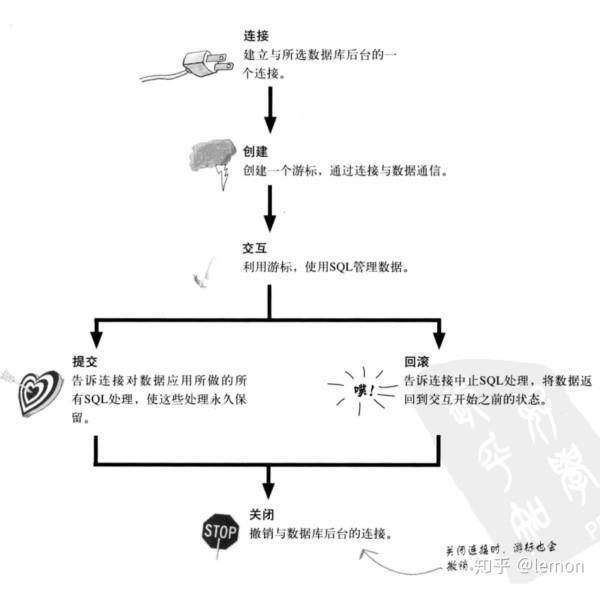 程序的翻译过程与构造过程 c语言代码翻译中文图片