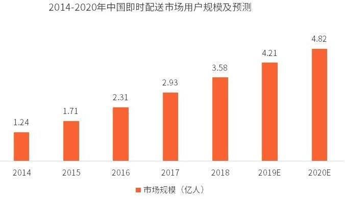 P2P交流-投资理财圆通裁员风波背后,是快递业的江湖险恶理财平台(2)