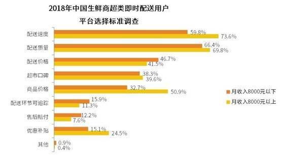 P2P交流-投资理财圆通裁员风波背后,是快递业的江湖险恶理财平台(11)