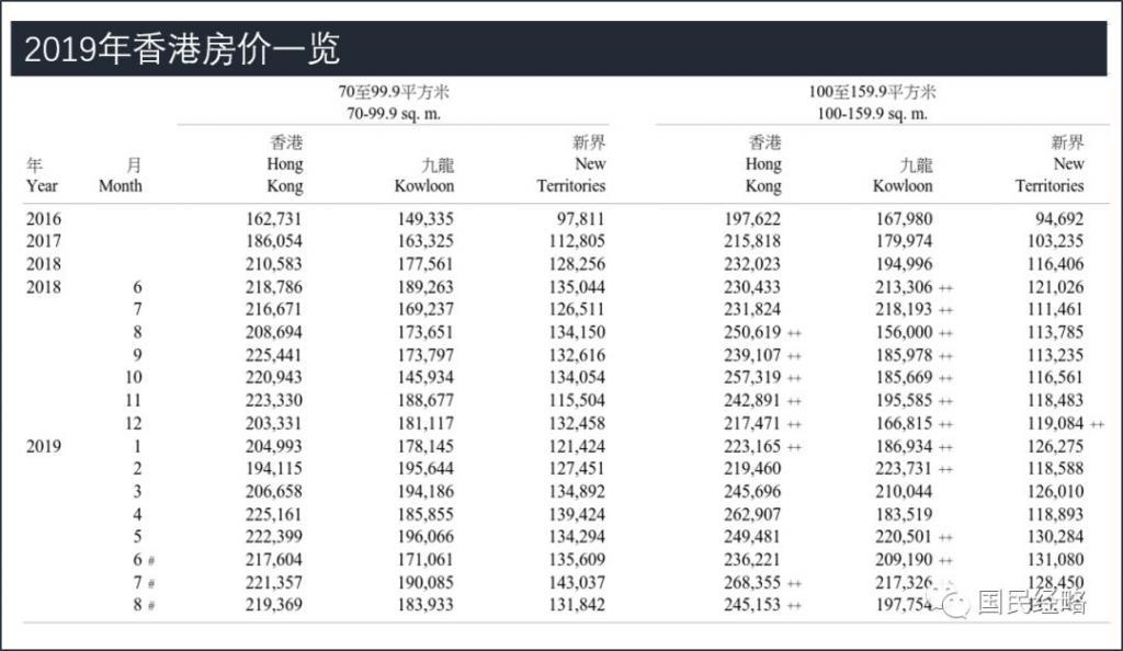 P2P交流-投资理财终于,香港对高房价动手了!理财平台(4)