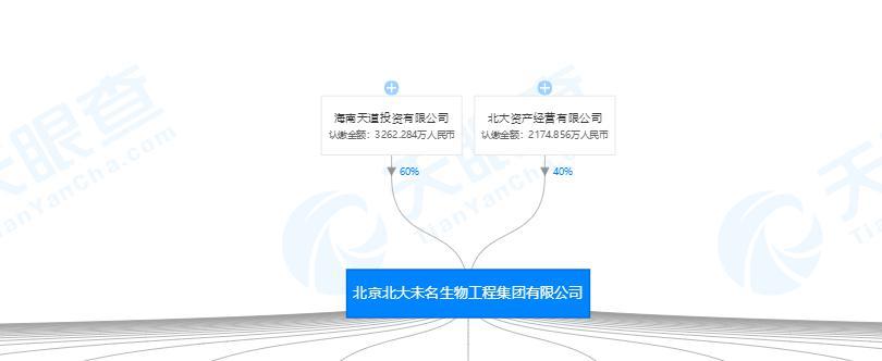 """P2P交流-投资理财北大未名集团又陷风波!已四次成""""老赖"""",部分百亿项目停工理财平台(1)"""