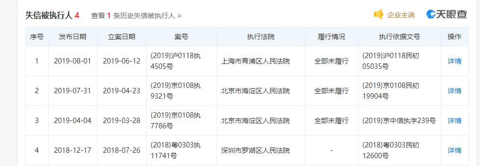 """P2P交流-投资理财北大未名集团又陷风波!已四次成""""老赖"""",部分百亿项目停工理财平台(2)"""