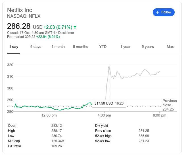 P2P交流-投资理财流媒体大战打响前,Netflix 股价先涨为敬理财平台(2)