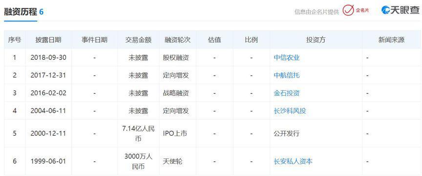P2P交流-投资理财89岁的袁隆平,在杂交水稻公司当起了董事长理财平台(2)