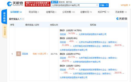 P2P交流-投资理财消息称新浪阅读裁员90%:补偿N+1,年假翻倍理财平台(2)