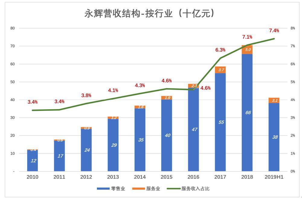 P2P交流-投资理财永辉托大?理财平台(6)