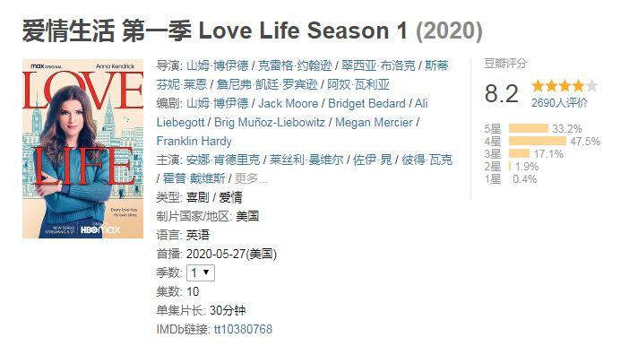 《爱情生活》一集换一个男友,HBO 你又野了
