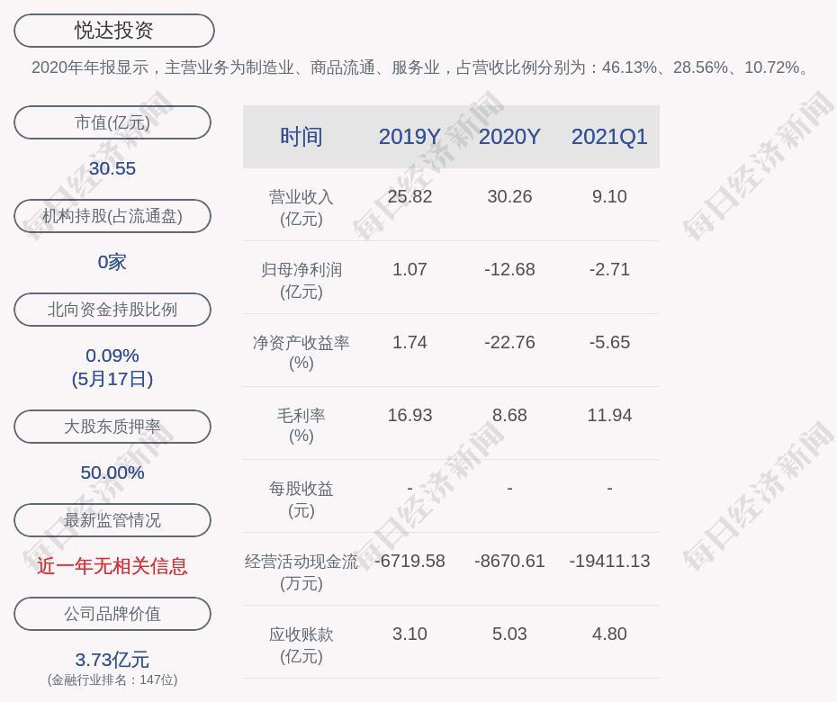 悦达投资股票:悦达投资:为全资及控股子公司提供 2
