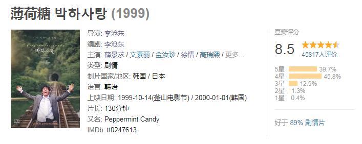 《薄荷糖》影评:被误解 22 年,也该捞他一把