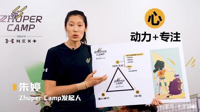 朱婷做重要决定,27 年人生第 1 次执教,未来或学郎平挂帅中国女排